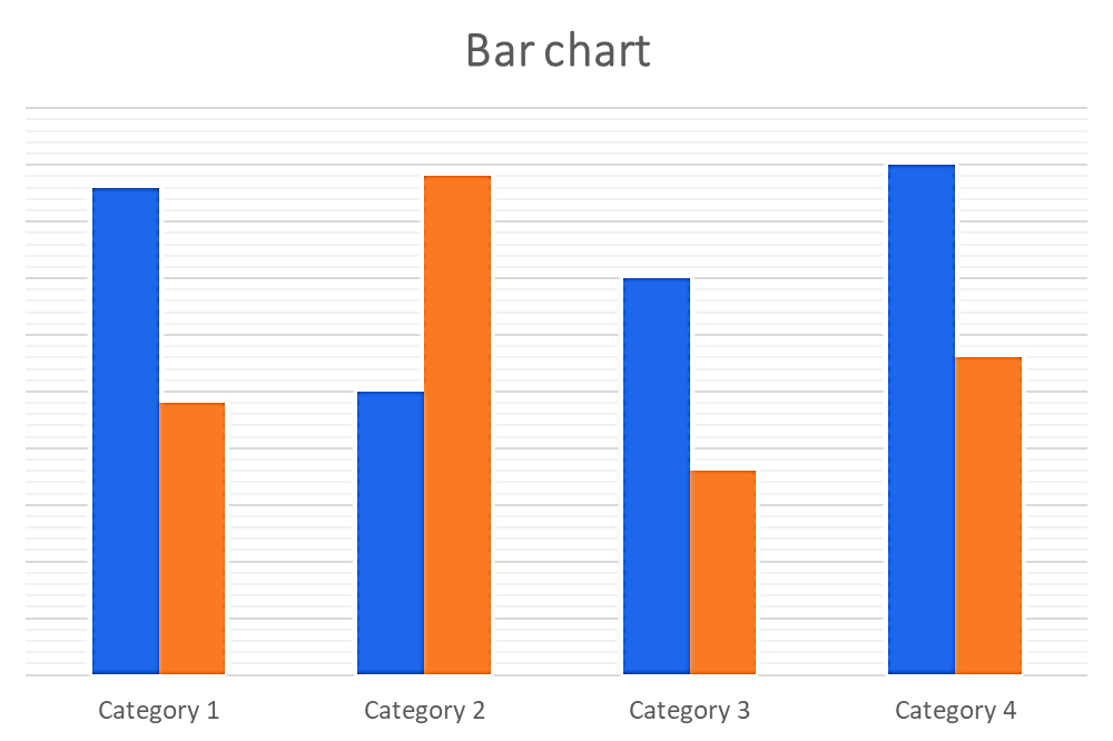 Example of a bar chart as a typical component of case studies
